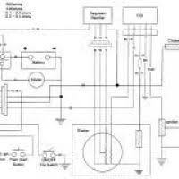 carter talon 150cc wiring diagram 4k wallpapers go kart ignition switch wiring at Hammerhead Gt 150 Wiring Diagram
