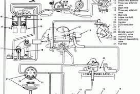 1998 jeep cherokee xj wiring diagram 1998 image 1993 jeep cherokee wiring diagram 1993 image about wiring on 1998 jeep cherokee xj wiring