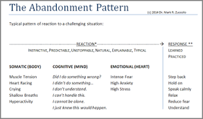 Attachment Patterns Extraordinary Zuccolo Attachment Theory Applications