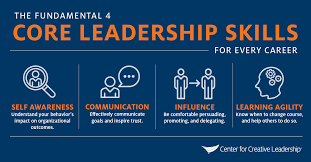 The Core Leadership Skills You Need In Every Role Ccl