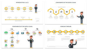 Design For Logistics Ppt Supply Chain Management Powerpoint Template And Logistics