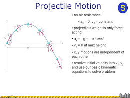 75 projectile