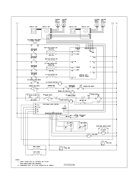 furnace wiring diagram symbols wiring diagrams similiar ladder diagram symbols keywords