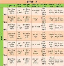 11 Month Baby Diet Chart In Hindi Www Bedowntowndaytona Com