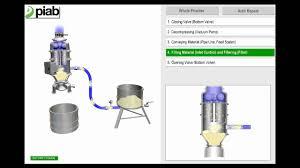 Powder Transfer System Design Piab Vacuum Conveying Principle