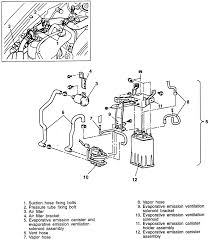 Pt cruiser vacuum canister location on 2005 nissan sentra wiring diagram