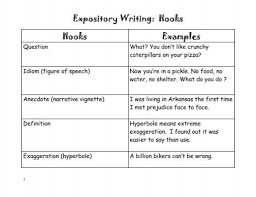 Define Expository Essay Definition Of An Expository Essay Free Essay Writing Tool
