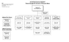Purdue University Organizational Chart Business Management Org Charts Business Management