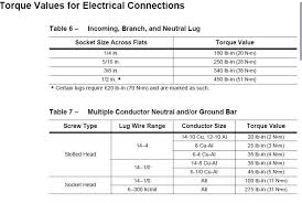 Sae Bolt Torque Chart Electrical Torque Specs Get Rid Of Wiring Diagram Problem