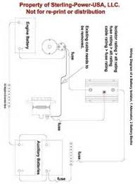 coleman lift system diagram all about repair and wiring collections coleman lift system diagram 12 volt battery wiring diagram switch to accessory on wiring diagram