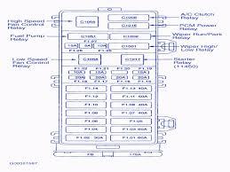 2003 ford taurus se fuse box diagram 2003 wiring diagrams 2002 ford taurus interior fuse box diagram at 2006 Ford Taurus Fuse Box Diagram
