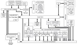 What Is The Purpose Of Arm Cpu On Nvidias Pascal Architecture Quora