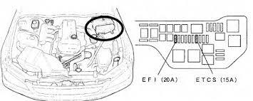 lexus is fuse box diagram lexus image wiring altezza club of nz u003e resetting the ecu on lexus is200 fuse box diagram