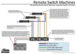 lionel track wiring diagram wiring diagram schemes lionel ucs wiring diagram electrical wiring switch machine wiring lionel track lights on lionel 2046w wiring diagram lionel remote track wiring diagram