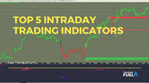 Banknifty Intraday Chart Most Accurate Intraday Trading Indicators Amibroker Code