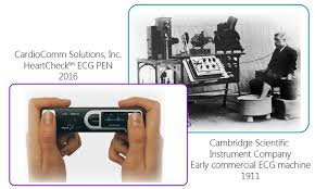 Medical Technology Example An Example Illustrating The Incredible Progress In Medical