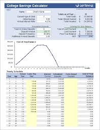 excel retirement spreadsheet free college savings calculator for excel