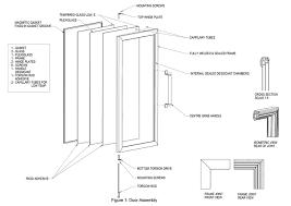design the eco door a step towards a