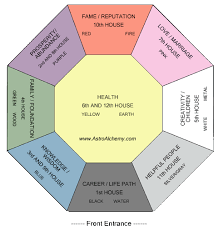 Good Office Arrangement Feng Shui 84 In New Trends With Office Feng Shui In Your Home