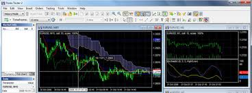 Free Forex Charting Software For Mac Forex Tester For Mac Realtygoodtexts Diary