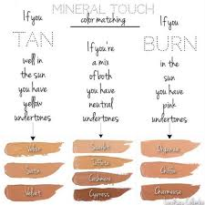 Glo Minerals Colour Chart Younique Shade Chart