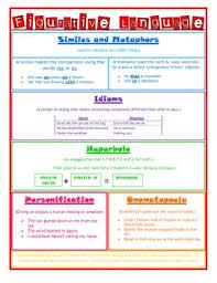 Figurative Language Anchor Chart