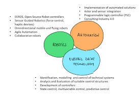 Mechatronic Systems Analysis Design And Implementation Ntb Buchs Robotics And Automation Institute For The