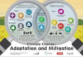 Venn Diagram Of Weather And Climate Climate Action Plan Saskatoon Ca