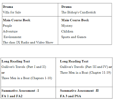 secondary school syllabus and examination specification of english syl5