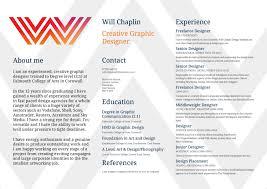 Graphic Design Eastbourne Willchaplindesign By Will Chaplin Issuu