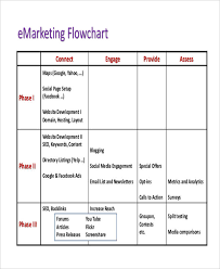 Flow Chart Ejemplo Marketing Flow Chart Templates 5 Free Word Pdf Format