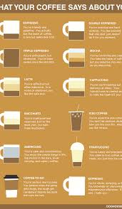 What Does Your Favourite Cup Of Coffee Say About You 34 South