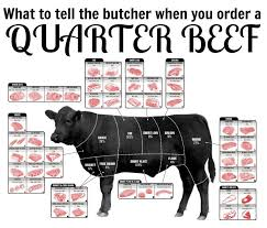 What To Tell The Butcher When You Order A Quarter Beef
