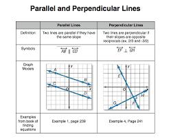 mr zimbelman 39 s algebra 1 class parallel and perpendicular lines