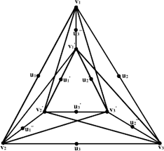 We have been given a graph and is asked to color all vertices with 'm' given colors in such a way that no two adjacent vertices should have the the least possible value of 'm' required to color the graph successfully is known as the chromatic number of the given graph. A Study On Harmonious Chromatic Number Of Total Graph Of Central Graph Of Generalized Petersen Graph Springerlink