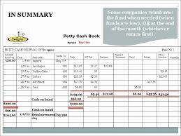 Petty Cash Reimbursement Reimbursing Petty Cash Youtube
