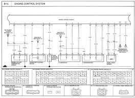 2005 kia spectra stereo wiring diagram wiring diagram kia spore radio wiring diagram diagrams 2001 kia spectra wiring fuel