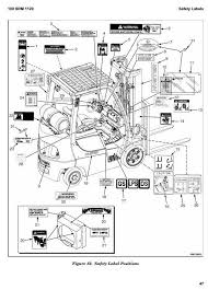 hyster diesel wiring diagram wire center \u2022 Hyster S120xms Forklift Wiring Diagram hyster diesel forklift glow plugs forklift diesel spare parts m t rh verrillos com hyster h50xm wiring diagram hyster forklift wiring diagram e60