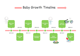 How To Prepare A Timeline Chart How To Draw A Timeline Simple Tutorial