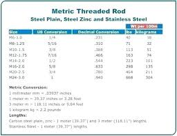 Steel Rod Sizes Steel Rod Chrome Steel Linear Rod Diameter