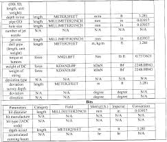 Metric Torque Conversion Chart Metric Wrench Sizes Shadde Co