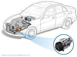 car air conditioning compressor. ac compressor replacement car air conditioning
