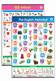 English And Hindi Alphabet And Numbers Charts For Kids English Alphabets And Hindi Varnamala Set Of 2 Charts Perfect For Homeschooling