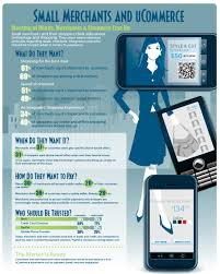 Maybe you would like to learn more about one of these? Merchant Ucommerce Processing
