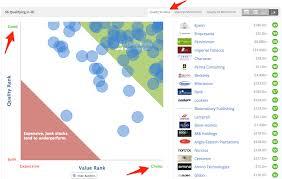 Bubble Charts Stockopedia