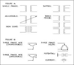 wiring diagram symbols transformer wiring diagram for you • engineering symbology prints and drawings module 3 rh myodesie com square d transformer wiring diagram square d transformer wiring diagram