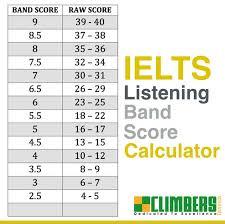 Ielts Score Calculator Climbers Education