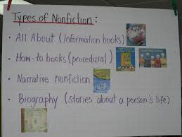 this week in reading and writing work last week we have launched our new unit on nonfiction