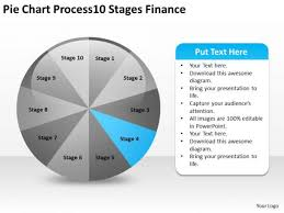 Pie Chart Process 10 Stages Finance Sample Small Business Plan ...