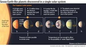 new hope of finding life beyond earth latest world news the new researchers have focused on finding earth sized rocky planets the right temperatures so that water if any exists would be liquid